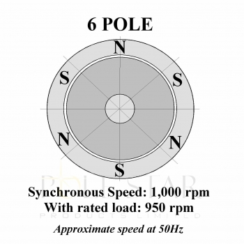 6 Pole/1000rpm